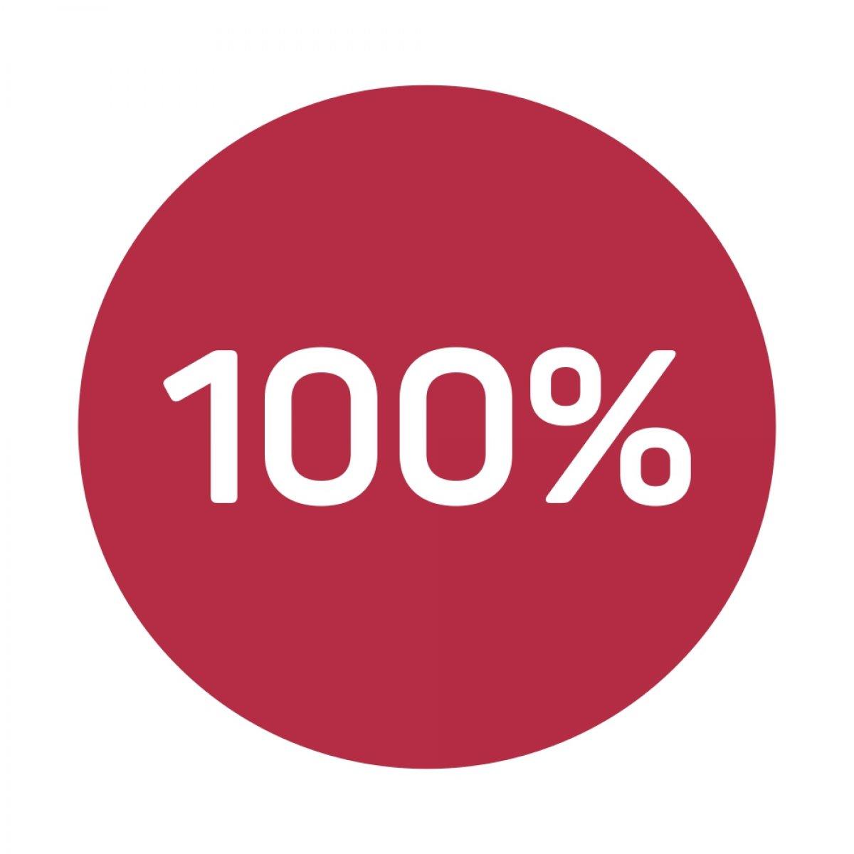 100% da Tabela FIPE Aprov